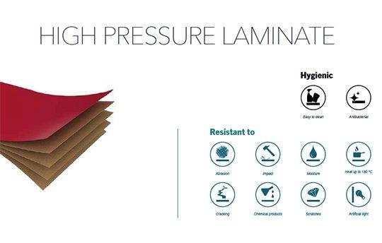High Pressure Laminate